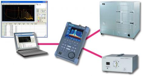 Micronix MR 2300 - Система полного контроля электромагнитных помех