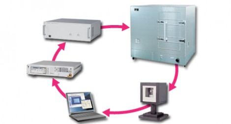 Micronix MR2350 - Система контроля электромагнитной восприимчивости