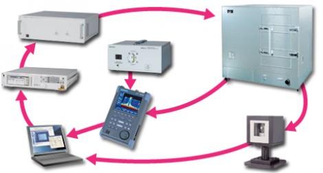 Micronix MR2400 - Система контроля электромагнитных помех и электромагнитной восприимчивости