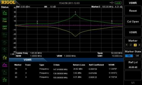 Rigol DSA800-VSWR - Опция измерения КСВН